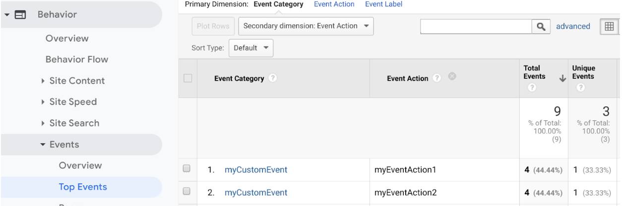 View of top events showing custom event categories and actions