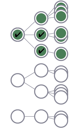 В сегмент включается только первый из трех пользователей и все его сеансы (совпадение условия на уровне пользователя и сеанса). Остальные два пользователя и их сеансы отбрасываются.