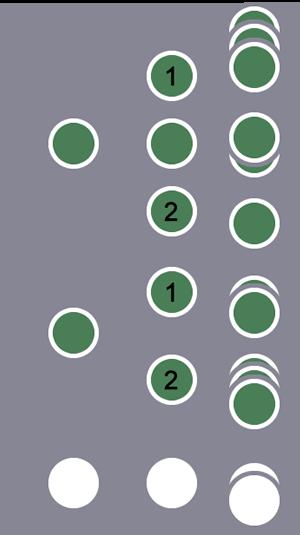 3 位用户中,由于第 1 位和第 2 位用户满足会话级步骤顺序条件(可以存在中间步骤),这 2 位用户及其所有会话都包含在细分中。另 1 位用户及其会话被排除在外。