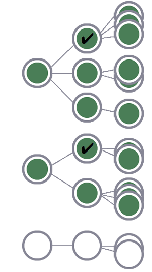 De tres usuarios, el primero y el segundo, y todas sus sesiones, se incluyen en el segmento debido a una única condición de hit coincidente.Las sesiones del tercer usuario se excluyen.