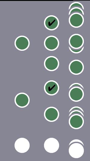Entre três usuários, o primeiro e o segundo usuário e todas as sessões deles são incluídas no segmento devido a uma única condição correspondente no nível do hit.As sessões do terceiro usuário são excluídas.