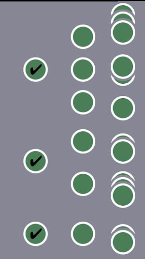 De tres usuarios, los tres y sus sesiones se incluyen en el segmento debido a una única condición de usuario coincidente.