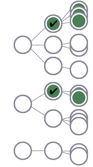 3 位用户中,由于第 1 位和第 2 位用户各有 1 个会话满足会话级条件,这 2 位用户及其 1 个会话包含在细分中。第 3 位用户及其会话被排除在外。