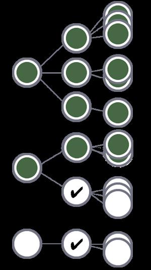3 人のユーザーのうち、1 番目のユーザーとそのユーザーのセッションが含まれます。2 番目のユーザーは、1 つのセッションが含まれ、1 つのセッションが除外されます(セッション レベルの条件に一致したため)。3 番目のユーザーは、1 つのセッションが除外されます(同じくセッション レベルの条件に一致したため)。