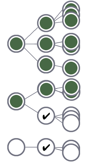 В сегмент включается первый из трех пользователей и все его сеансы.Один сеанс второго пользователя включается в сегмент и один исключается (совпадение одного условия на уровне сеанса).Один сеанс третьего пользователя исключается (совпадение одного условия на уровне сеанса).