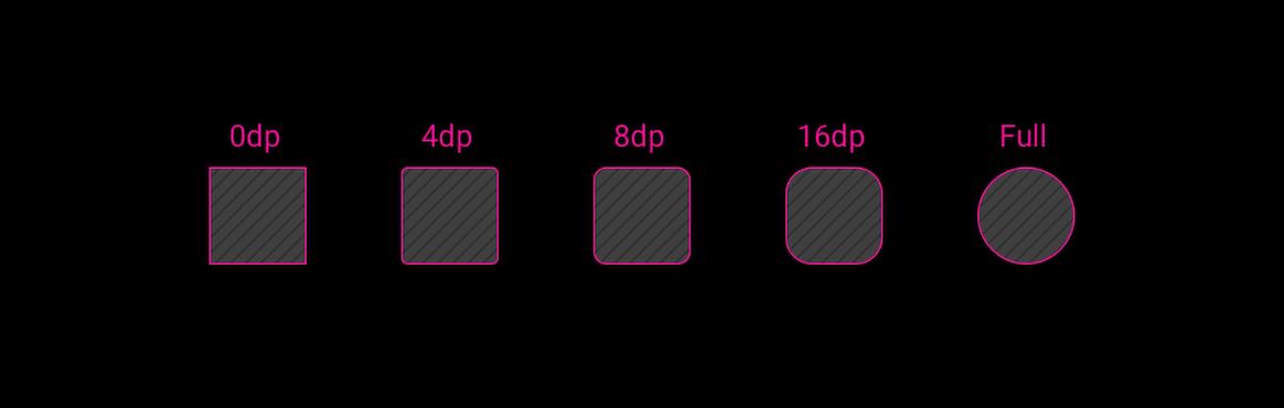 Corner radius values