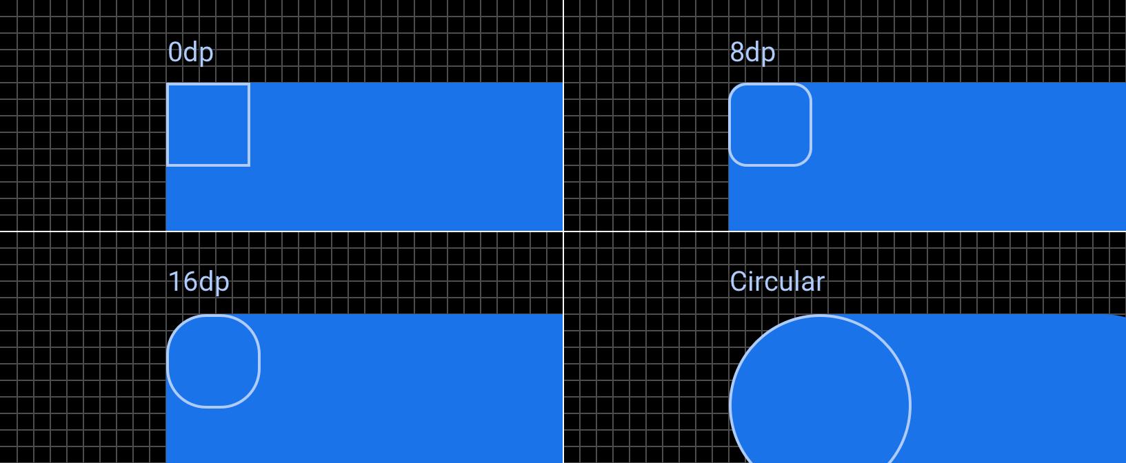 Examples of all four levels of corner radius