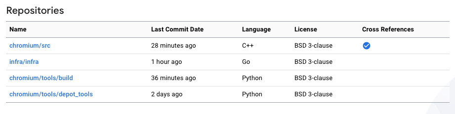 An example of how a repository with cross references available is displayed on the project page