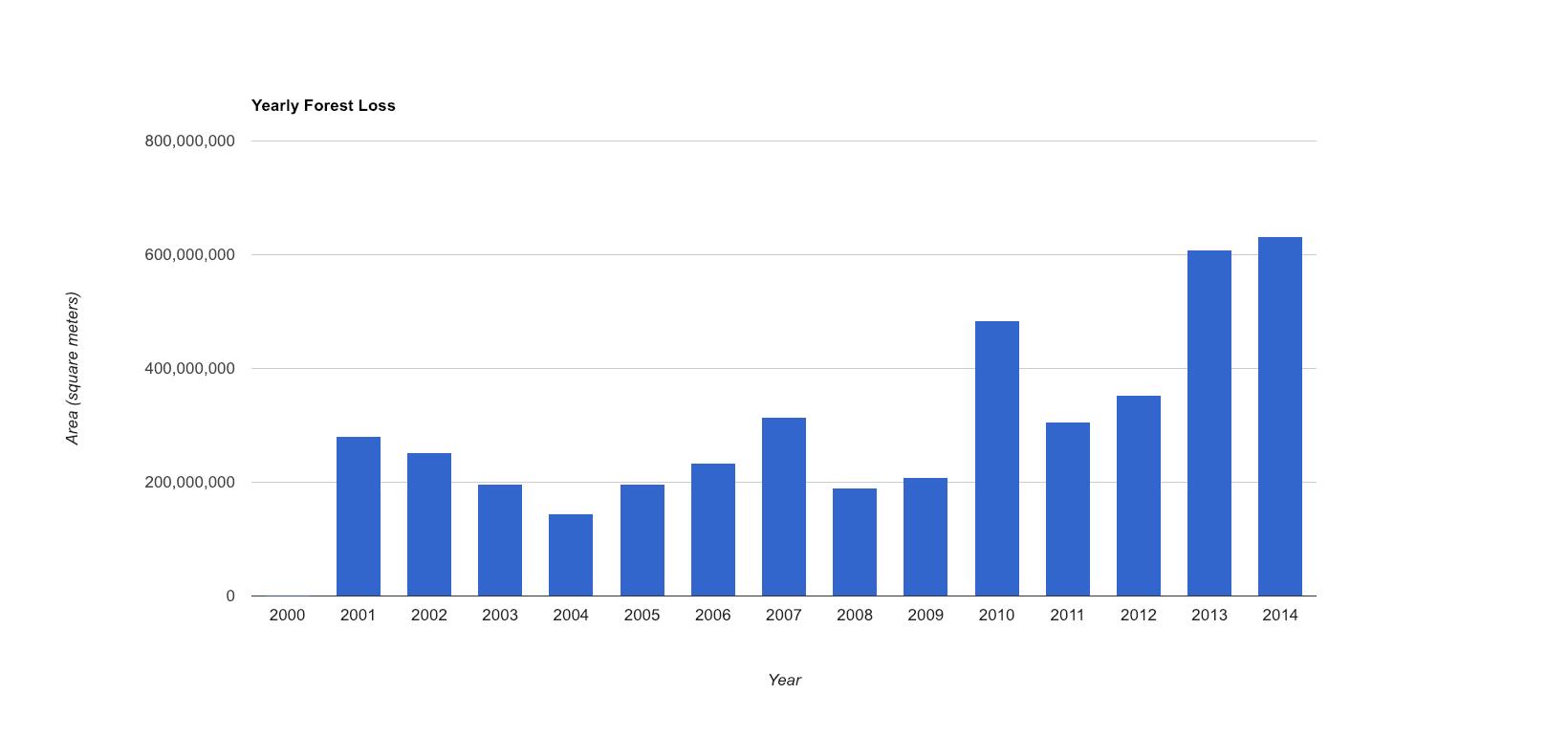 Tutorial_Hansen_17_chart.png