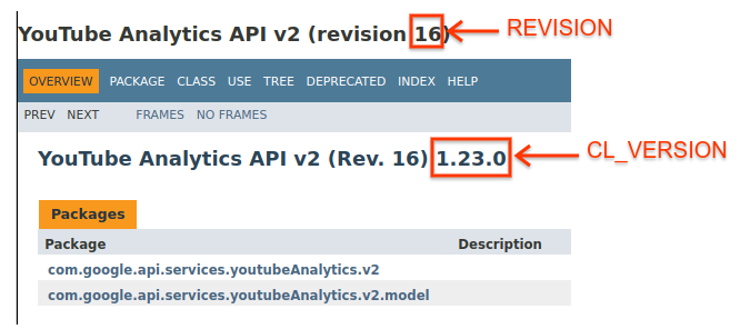 Screenshot of JavaDoc reference showing how to find values for 'REVISION' and 'CL_VERSION' variables