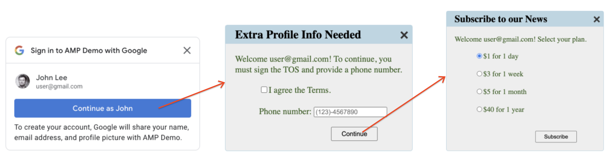 An example of the embedded UX with intermediate iframe.