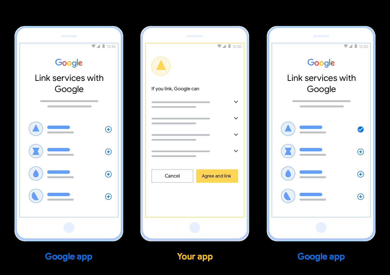 Bu şekil, bir kullanıcının Google hesabını kimlik doğrulama sisteminize bağlama adımlarını gösterir. İlk ekran görüntüsü, Google hesabı uygulamanıza bağlıysa bir kullanıcının uygulamanızı nasıl seçebileceğini gösterir. İkinci ekran görüntüsü, Google hesaplarını uygulamanıza bağlamanın onayını gösterir. Üçüncü ekran görüntüsü, Google uygulamasına başarıyla bağlanmış bir kullanıcı hesabını gösterir.