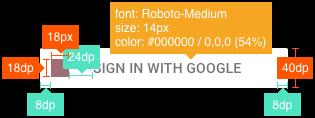 Ilustra las dimensiones de los elementos de un botón, lo que incluye en el padding alrededor del texto.