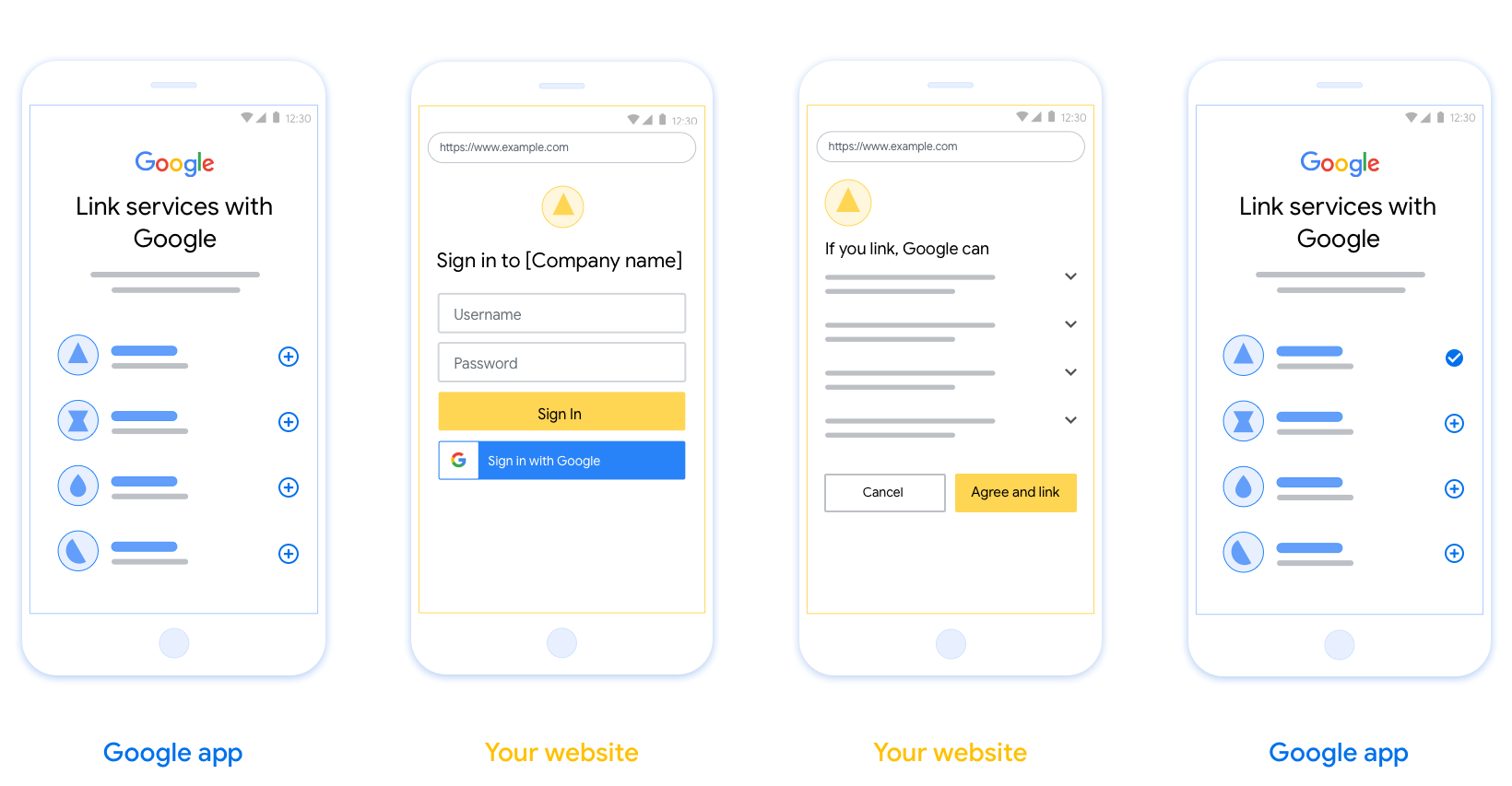 This figure shows the steps for a user to link their Google account             to your authentication system. The first screenshot shows             user-initiated linking from your platform. The second image shows             user sign-in to Google, while the third shows the user consent and             confirmation for linking their Google account with your app. The             final screenshot shows a successfully linked user account in the             Google app.