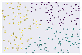 A graph displaying three clusters