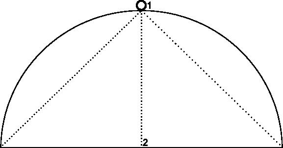 Diagrama en el que se muestra la posición predeterminada de la cámara, directamente sobre la posición del mapa, en un ángulo de 0grados