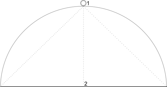 显示相机默认位置(在地图位置正上方,角度为 0)的图。