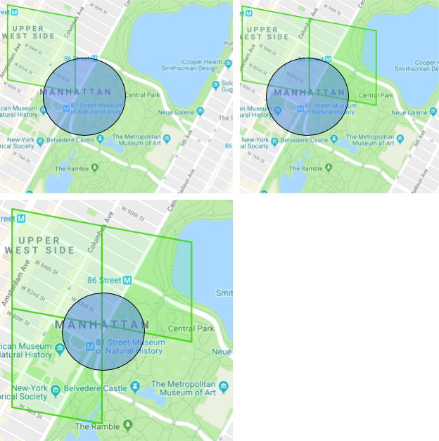 S2 Cell coverage for a circular area