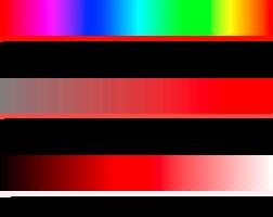 色相、彩度、明度モデル