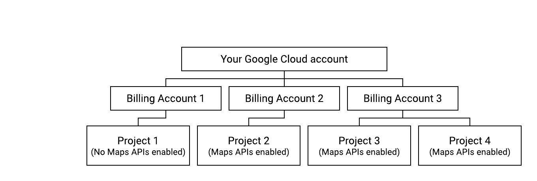 Diagrama que muestra una configuración que incumple las condiciones.