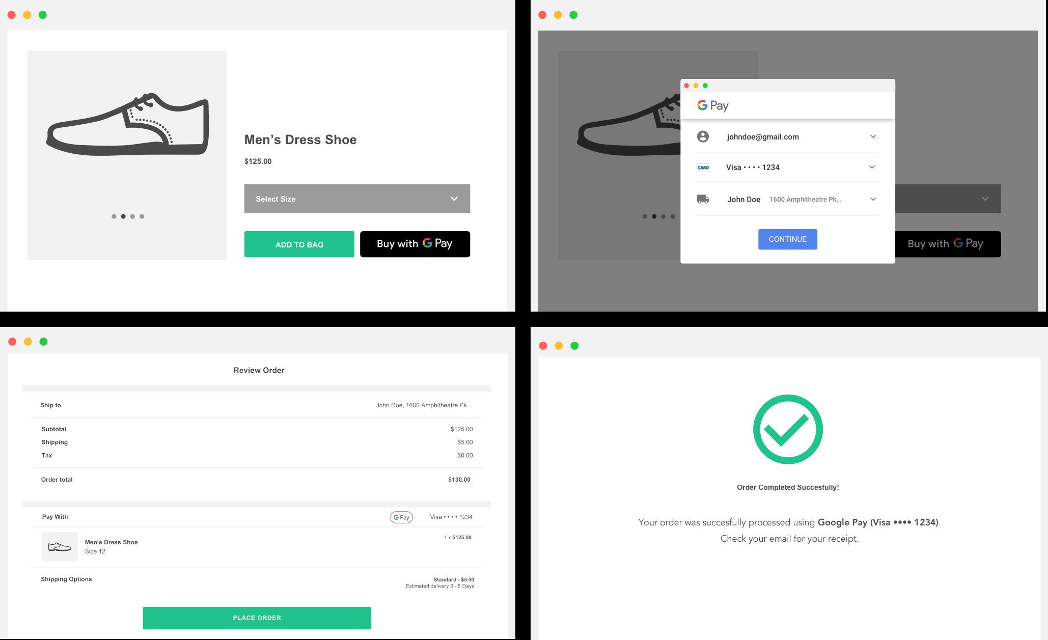 웹 구매 과정의 환경