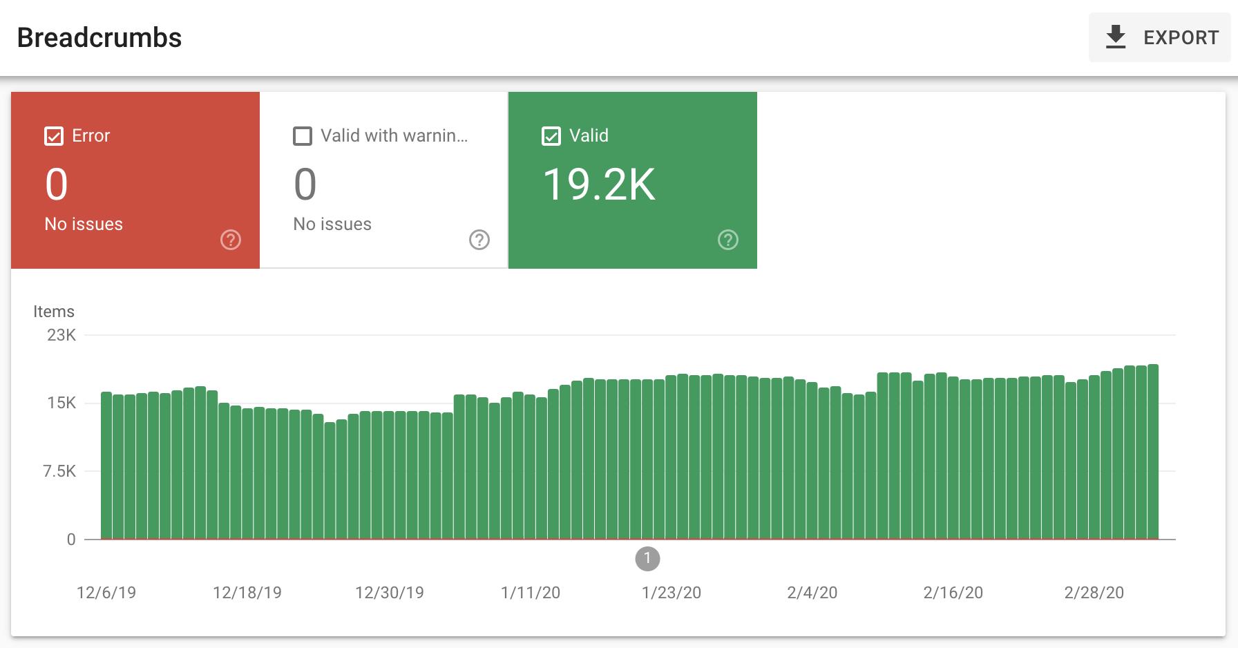 Datos estructurados de la ruta de navegación en SearchConsole