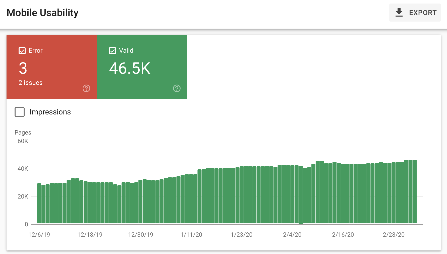 Search Console のモバイル ユーザビリティ レポート