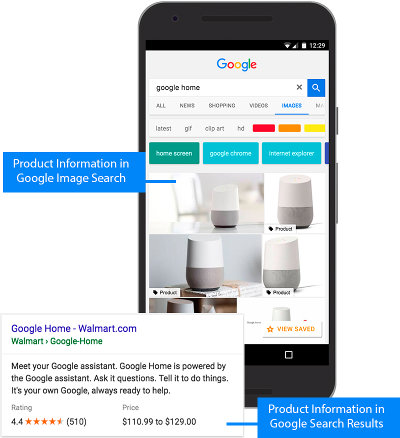 Image of a rich result and image search result with product information