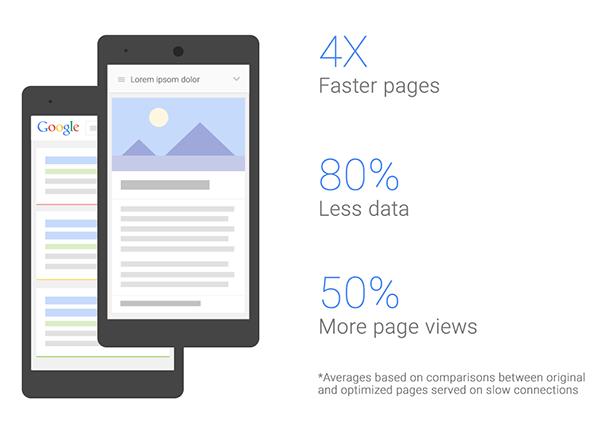 Weblight stats